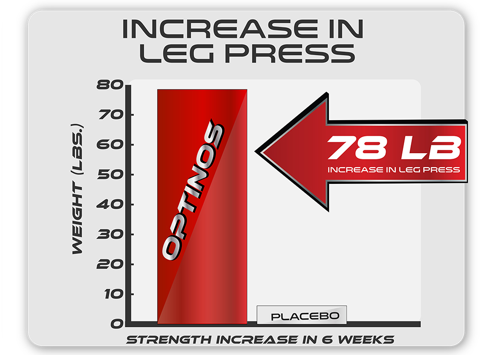Increase LEG Press.jpg