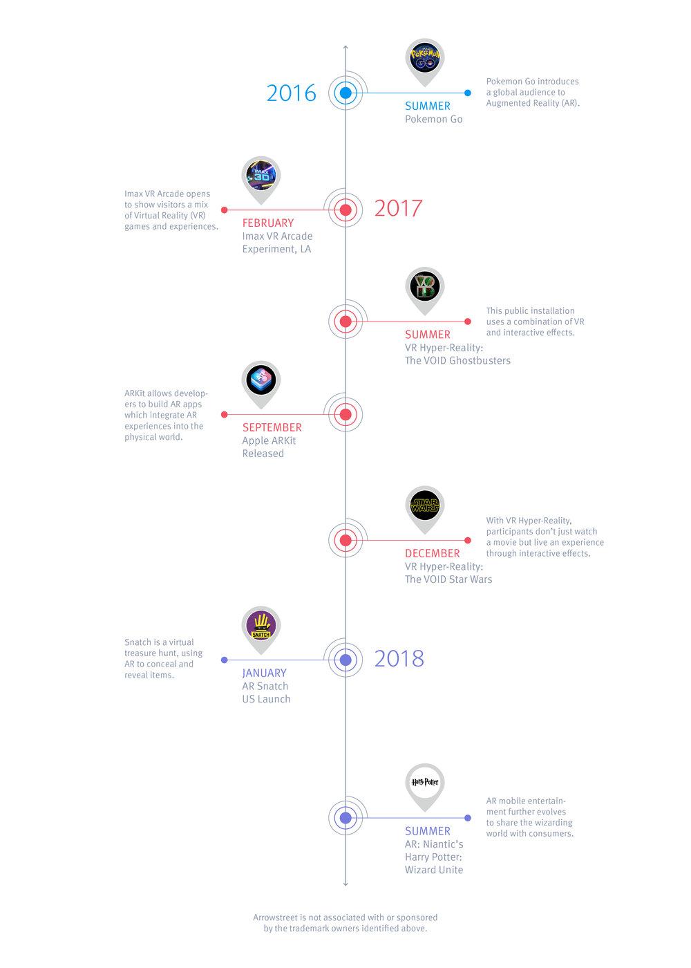 180410_ARVR_Timeline.jpg