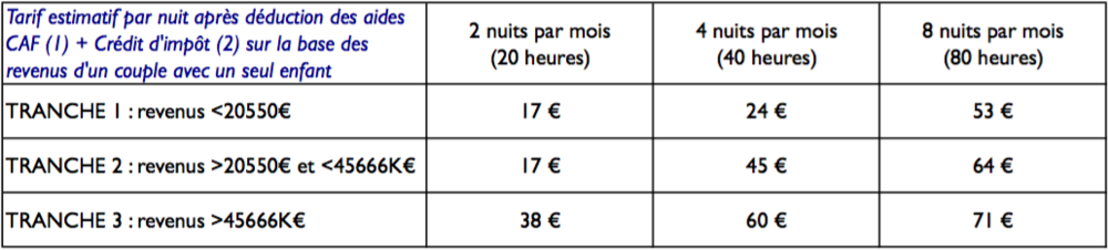 MBF Estimation tarif nuit.png