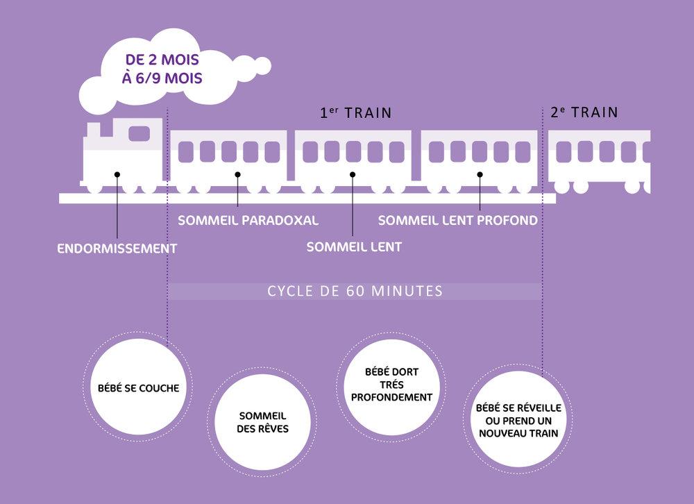 Train_sommeil_2_9mois.jpg