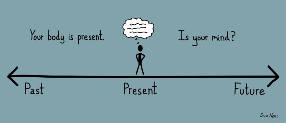 mindpresent.png