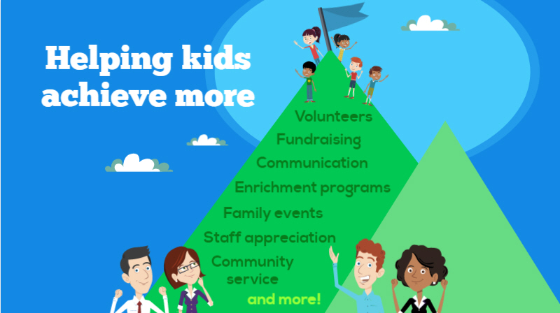 PTOs and other school groups help kids achieve more and have more fun doing it.