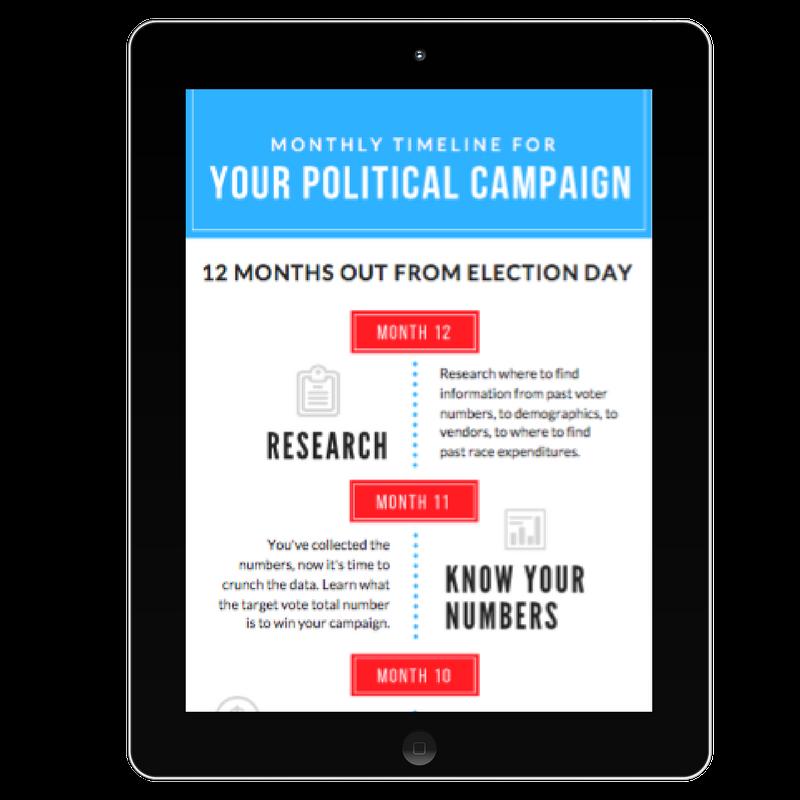 campaign timeline tablet
