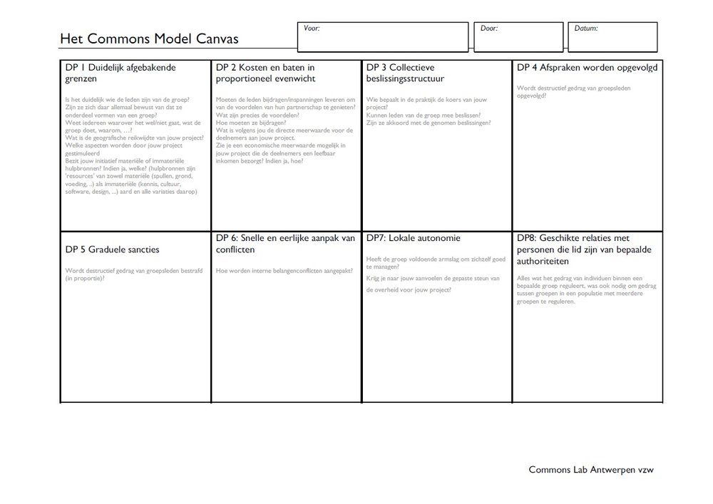 Commons model canvas versie 1.0
