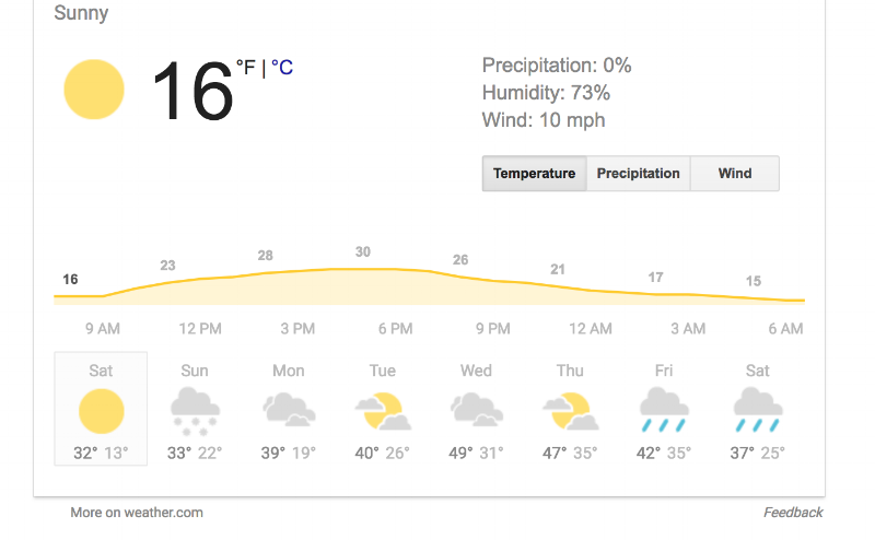 The weather, as I write this, sadly.