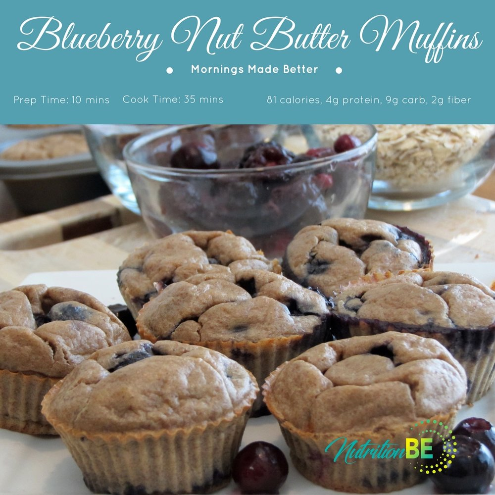 Blueberry Nut Butter Muffins.jpg
