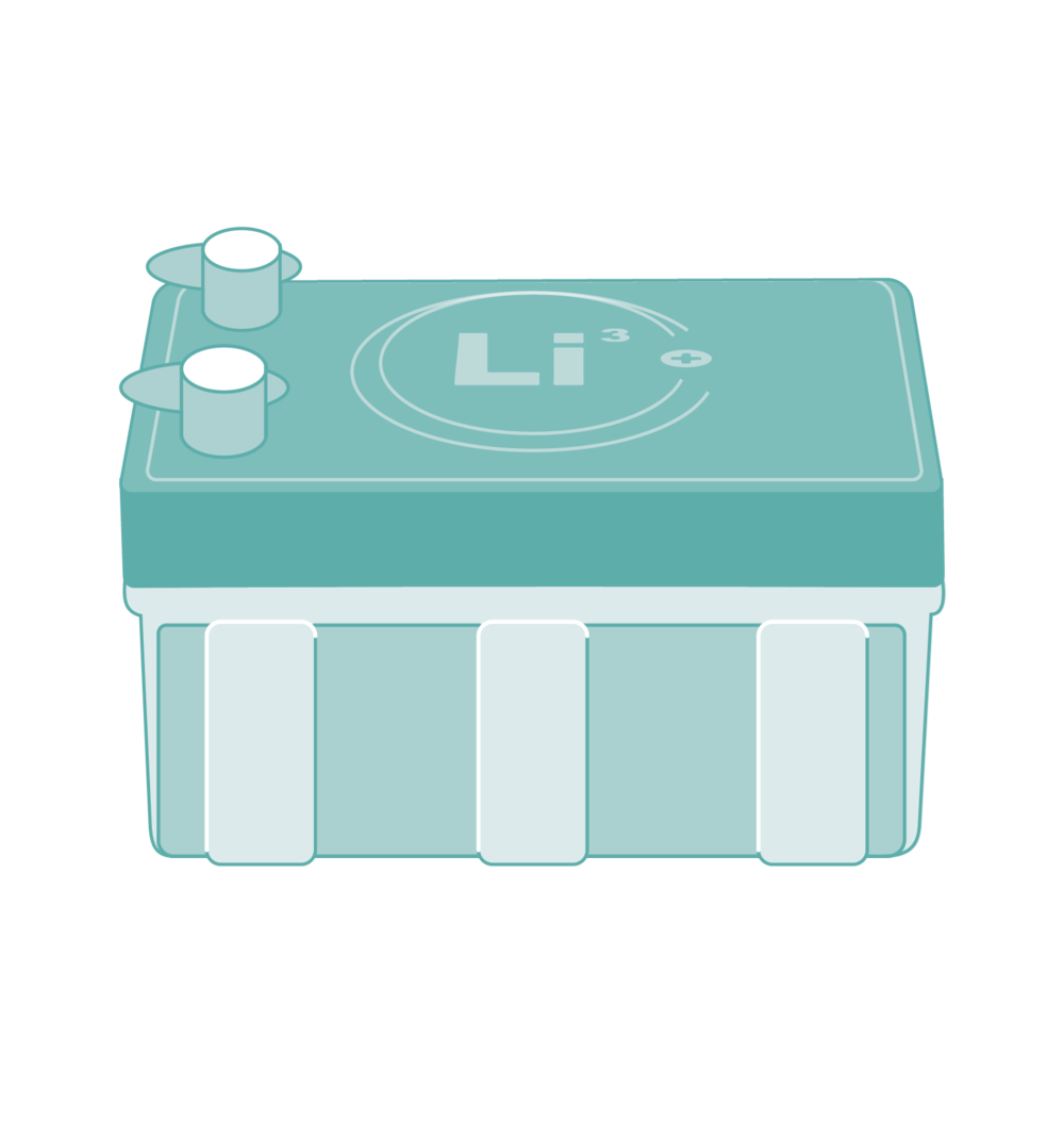 400 ah Lithionics Battery® - The strongest, safest battery in the world! Designed to be charged and discharged at the highest possible rate. The NeverDie® Battery Management System (BMS) is always active, monitoring battery vitals.