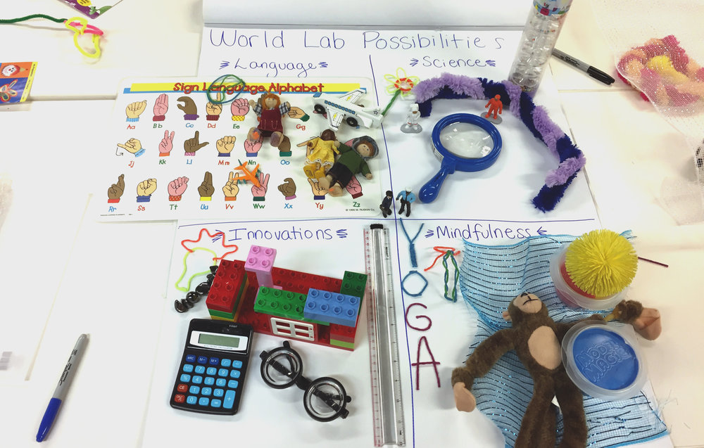 A rapid prototype created by a team of education professionals I trained. They were tasked with exploring educational program ideas at a human-centered design workshop. By making their ideas tangible, they arrived at a shared understanding and got meaningful feedback from other teams of education professionals.