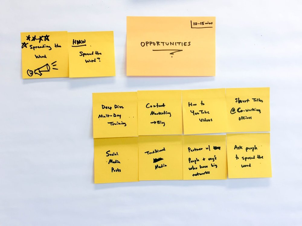 Have your team place their ideas on your workspace. This example has just a few. You should have more (much more). You can group or even combine similar ideas before voting (in the next step) to avoid diluting votes. Use your judgement to map and curate the list of ideas. Just don't overthink it.