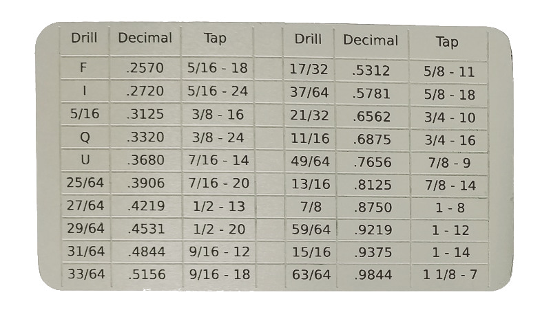 Wallet Sized Drill Tap Chart Card