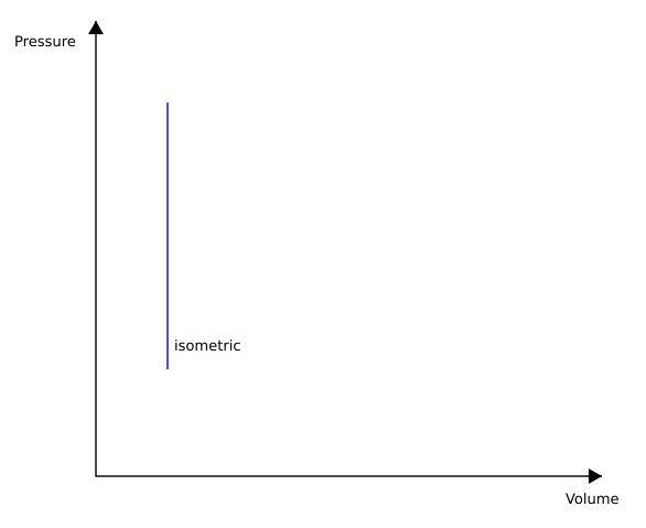 isometric_process.JPG