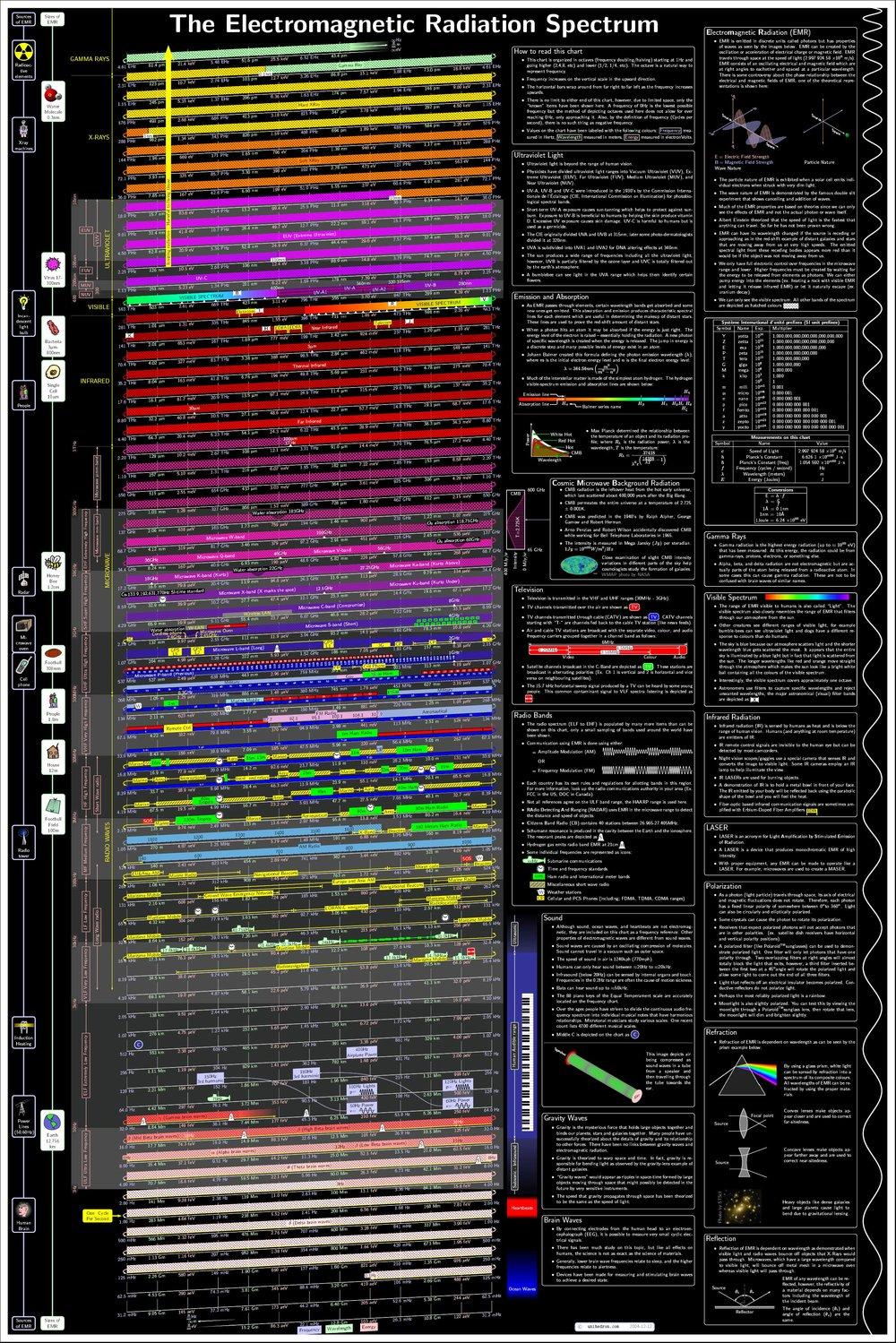 full_spectrum.jpg