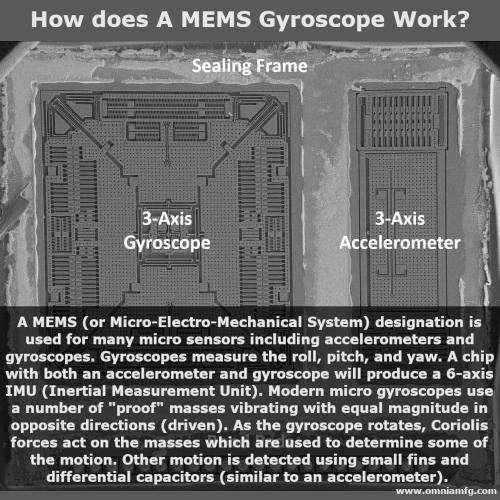 How Things Work — Mechanical Manufacturing — Omnia MFG