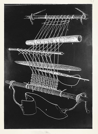 Diagrammatic representation of a backstrap loom. On Weaving plate 5. Image from The American Museum of Natural History, New York