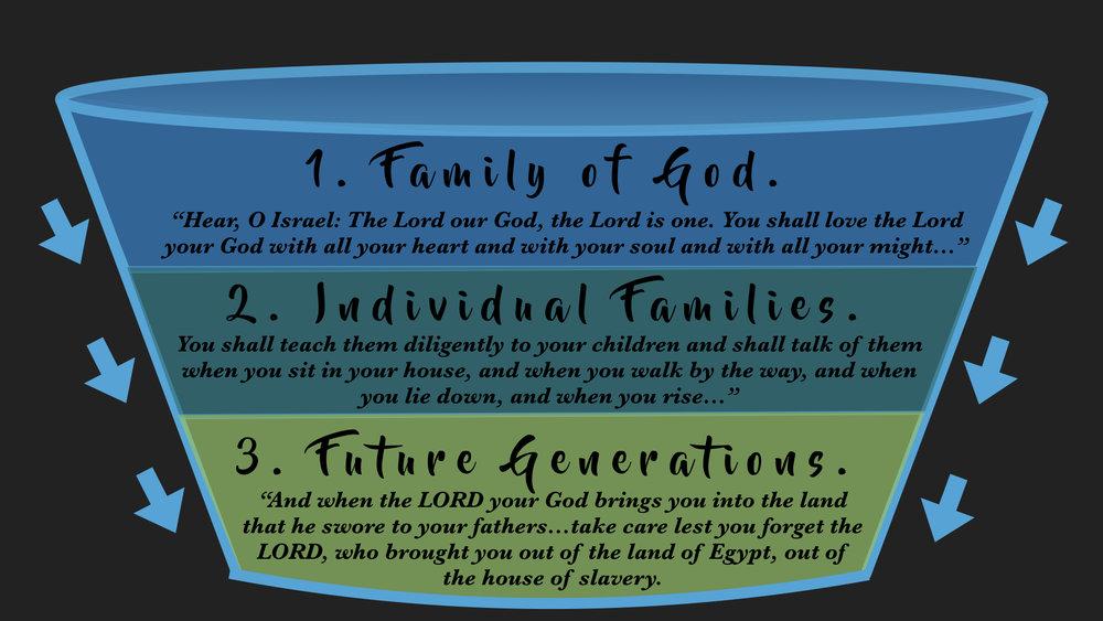 Family Discipleship.009.jpeg
