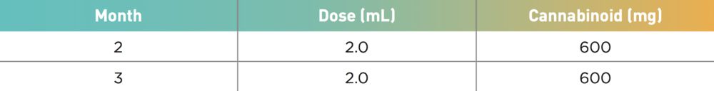 dosing-guide-2