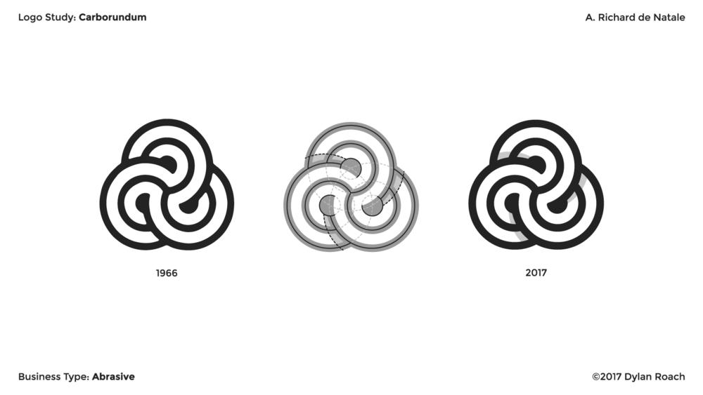 Logo-Study_Carborundum_Website.png