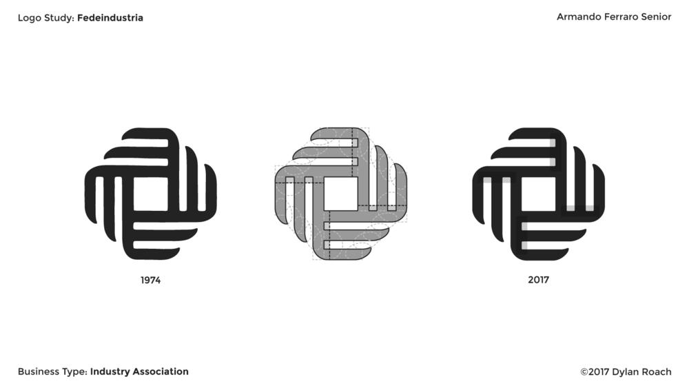 Logo-Study_Fedeindustria_Website.png