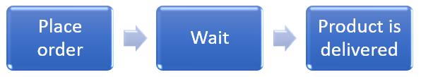 wait.PNG