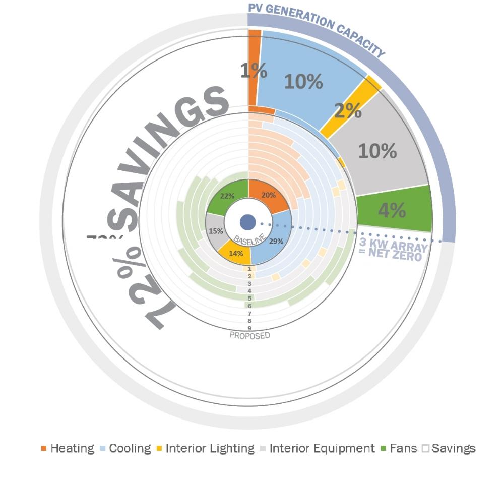 BD+C_energy_graphic.jpg
