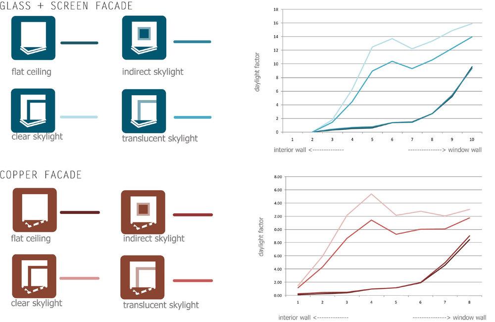 graphs_cc_o (1).jpg