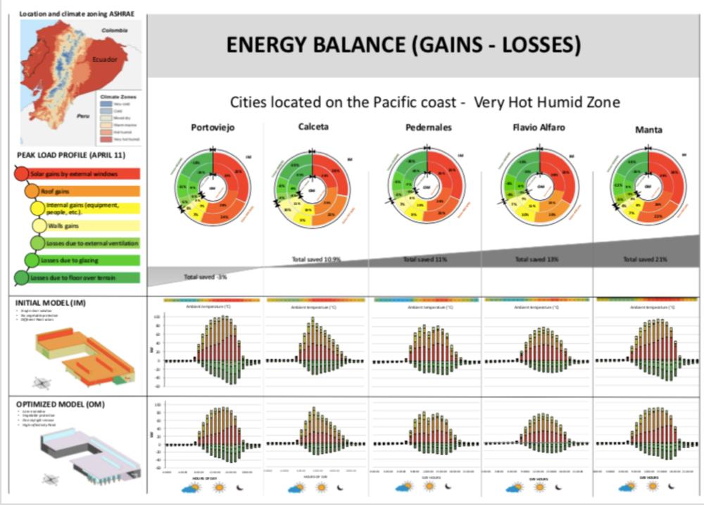 Energy Balance.png