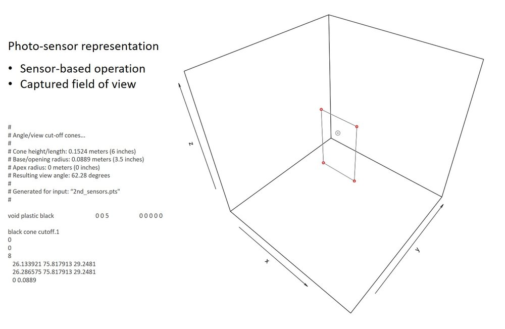 Photo sensor representation.jpg