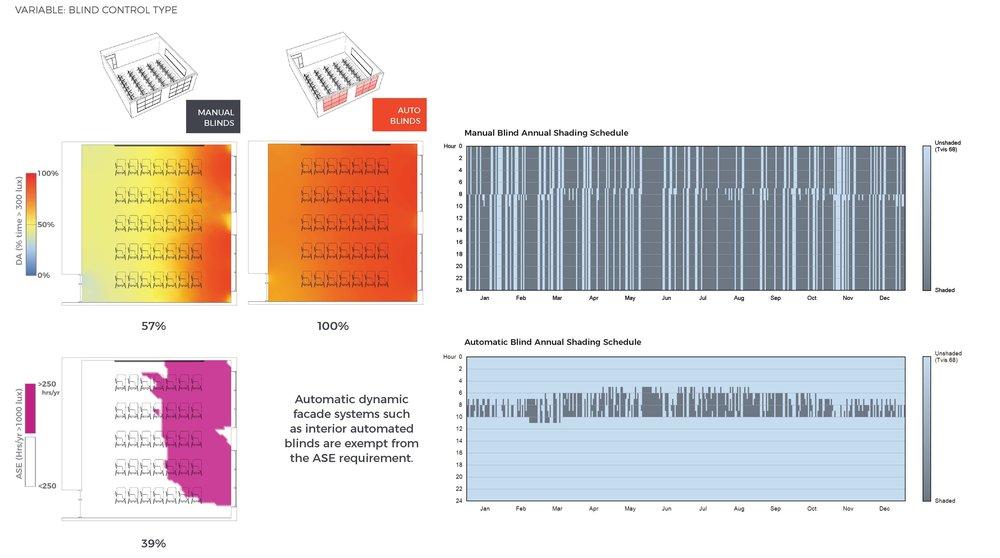 4 Spatial Results.jpg