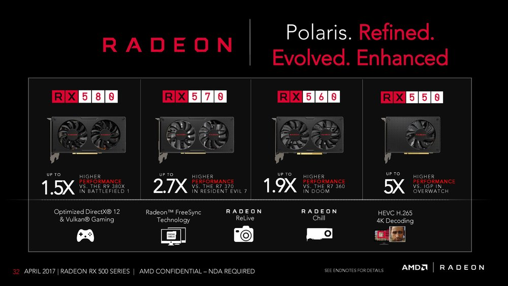 Complete AMD RX Radeon Polaris 500 Lineup