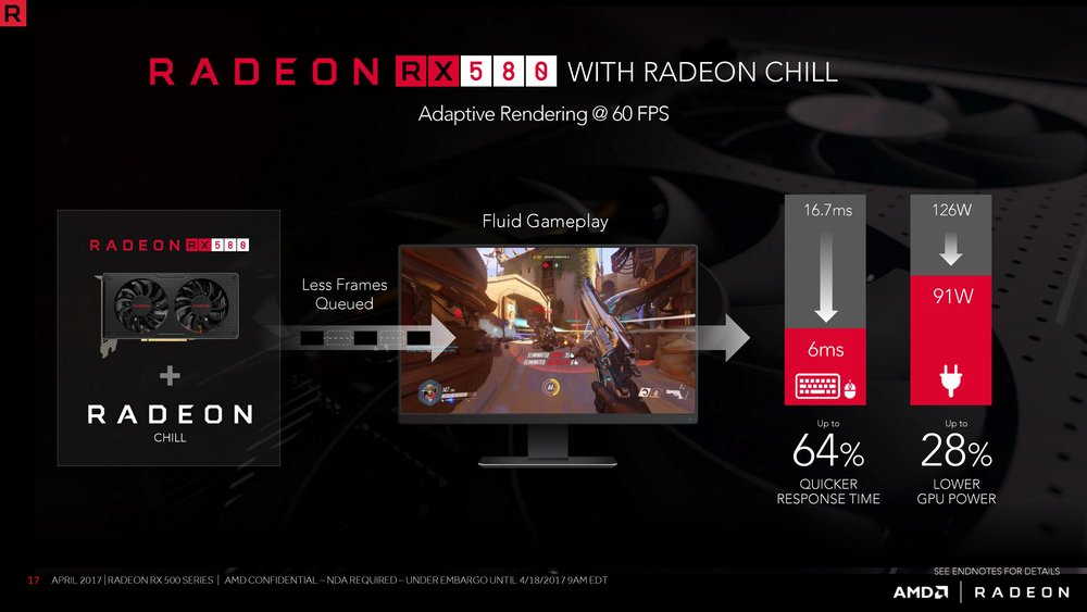 AMD Radeon RX Specs Polaris 10.1
