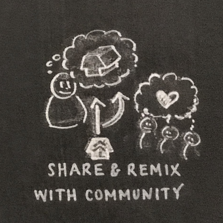 share and remix.jpg