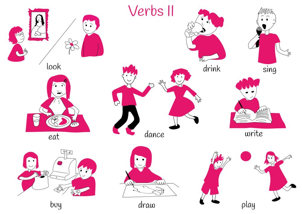 Theme 2: Verbs II.
