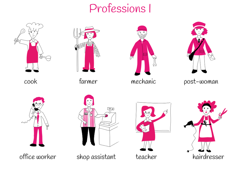 Theme 4: Professions I.