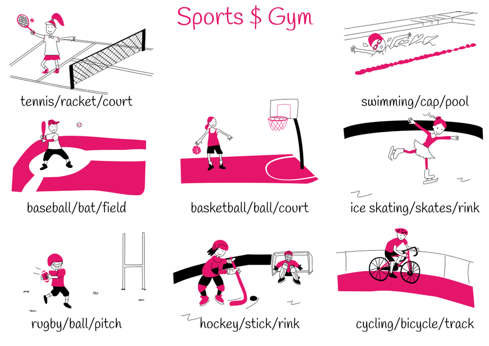 Theme 3: Sports and gym