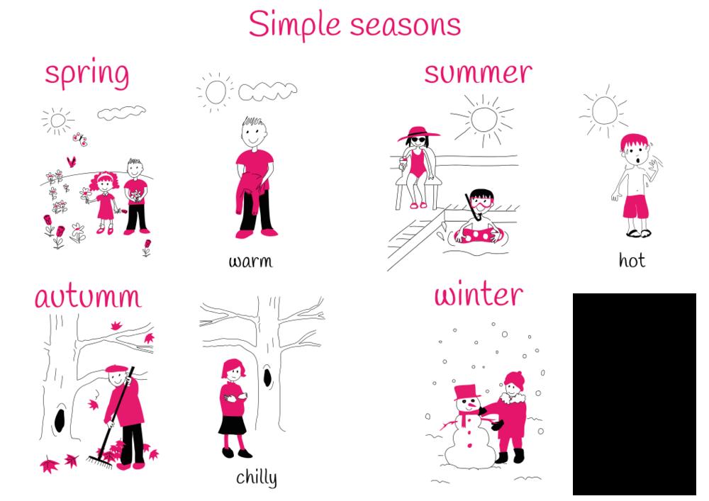 Theme 5: Simple Seasons
