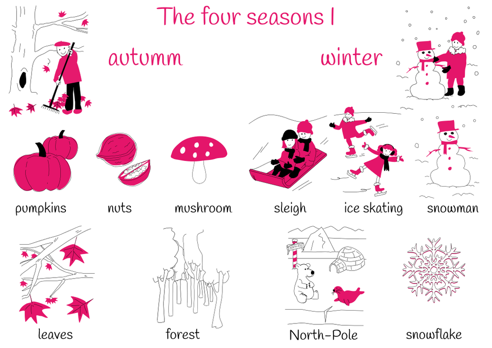 Theme 5:   The Four Seasons I.