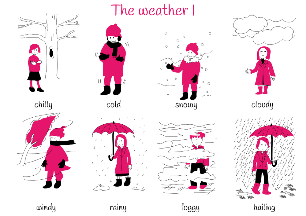 Theme 5: The Weather I.
