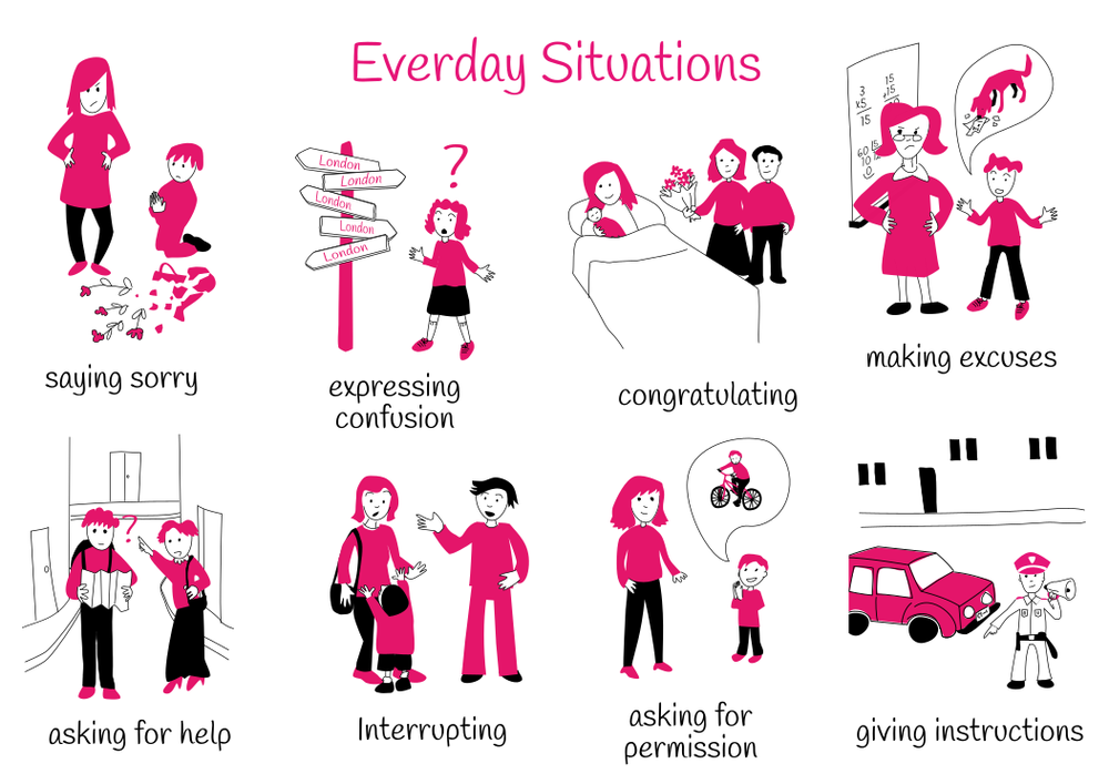 Theme 5: Everyday Situations