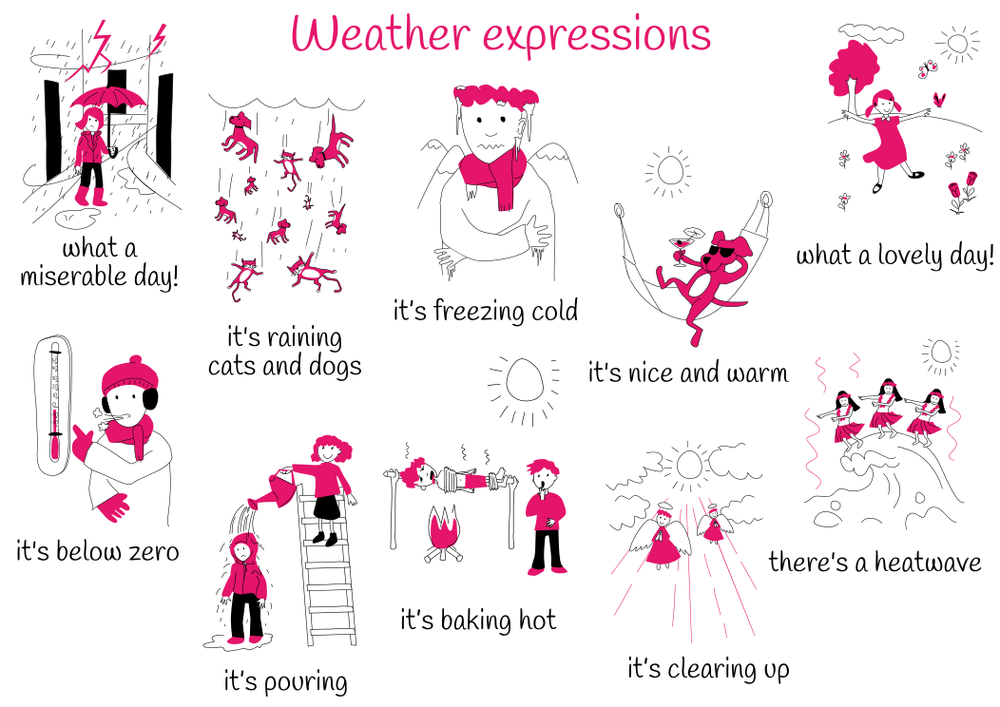 Theme 6: Weather Expressions