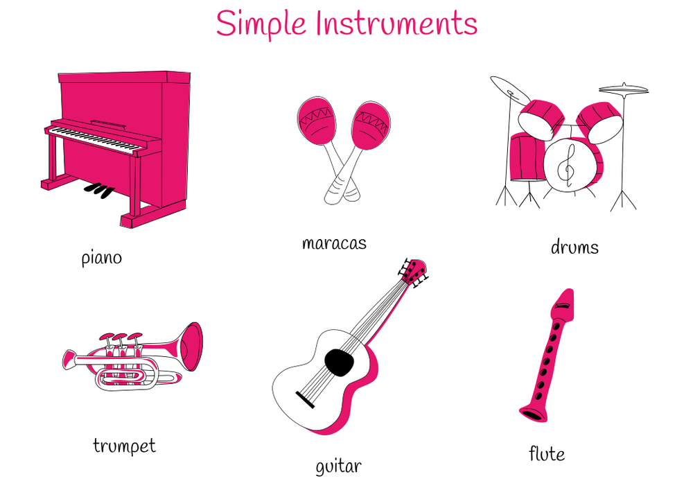 Theme 9: Simple Instruments.