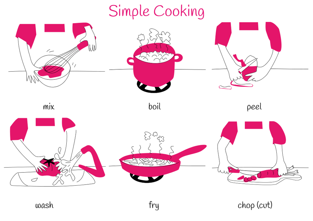 Theme 8: Simple Cooking