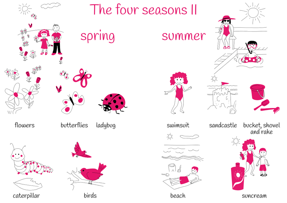 Theme 6: The Four Seasons II.