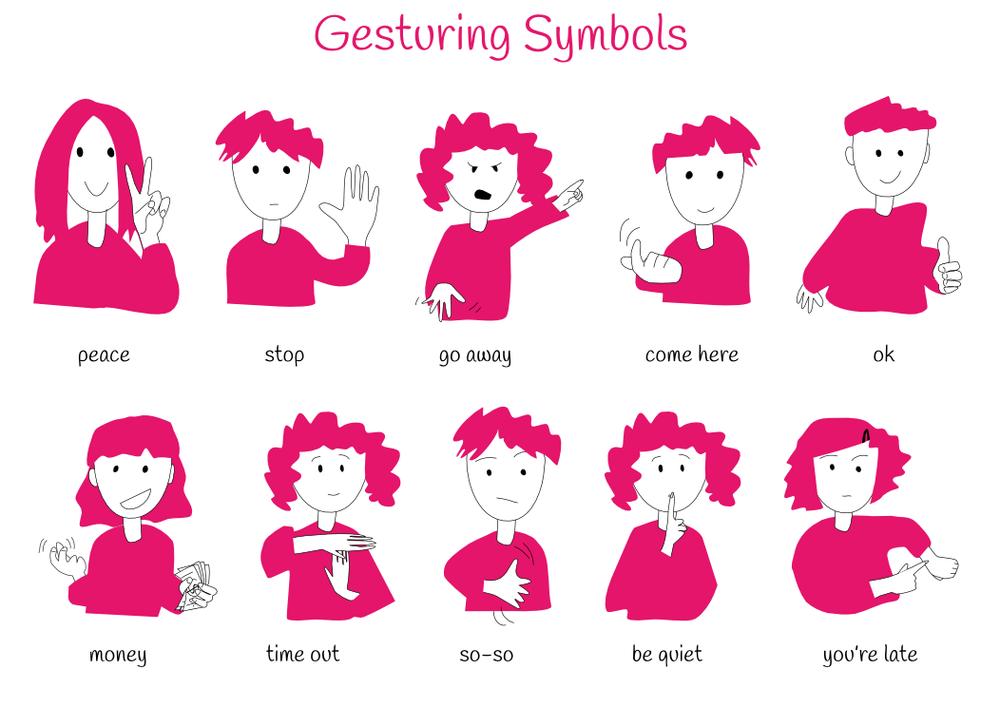 Theme 9: Gesturing Symbols