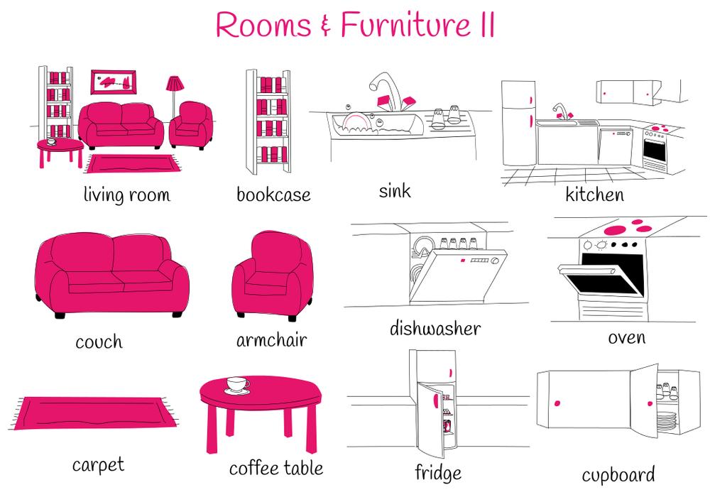 Theme 7: Rooms & Furniture II.
