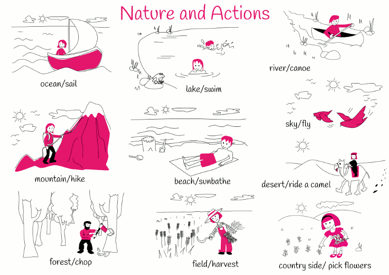 Theme 8: Nature & Actions