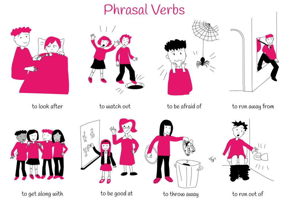 Theme 8: Phrasal Verbs