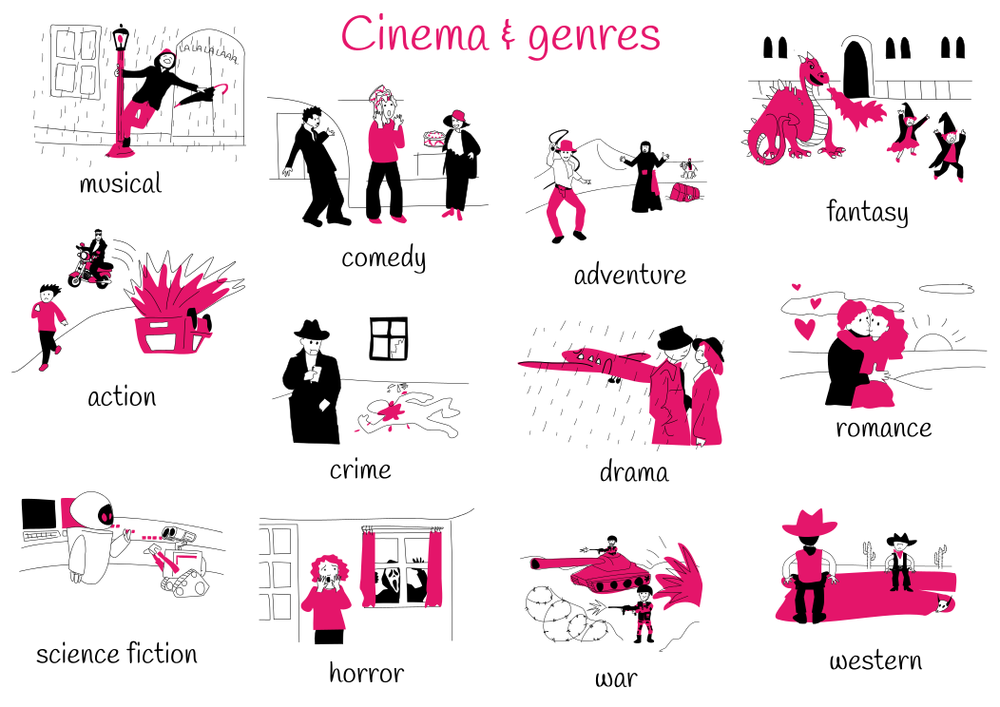 Theme 9: Cinema & Genres