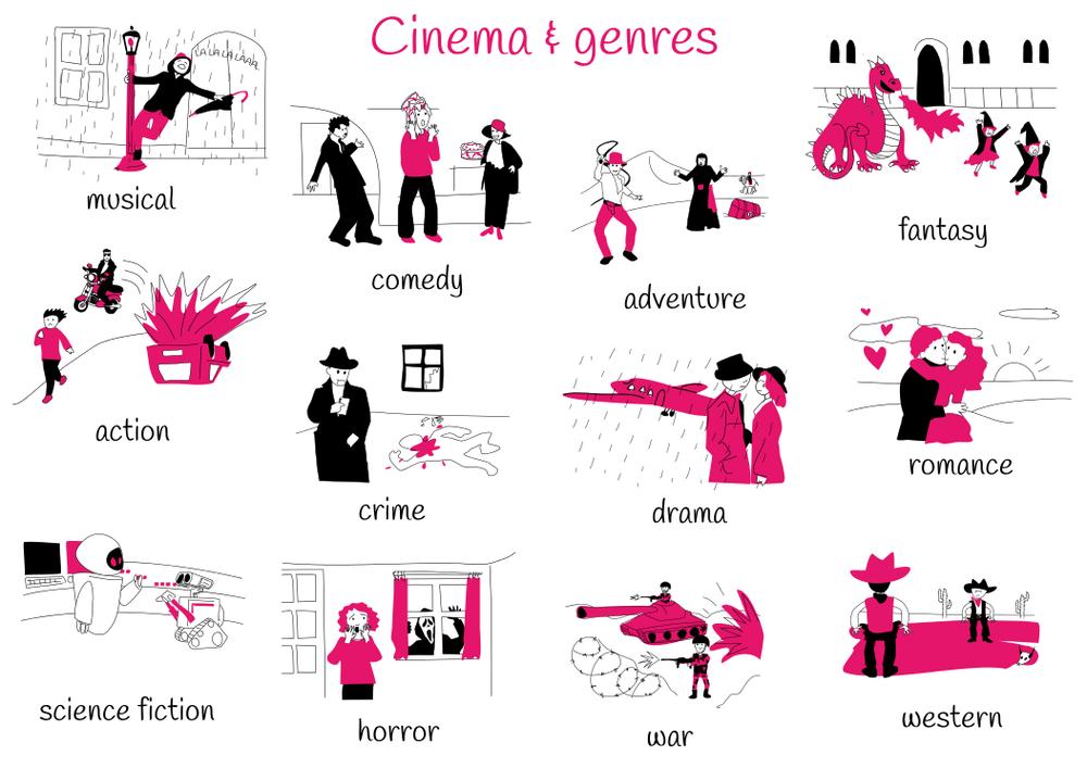Theme 9: Cinema & Genres