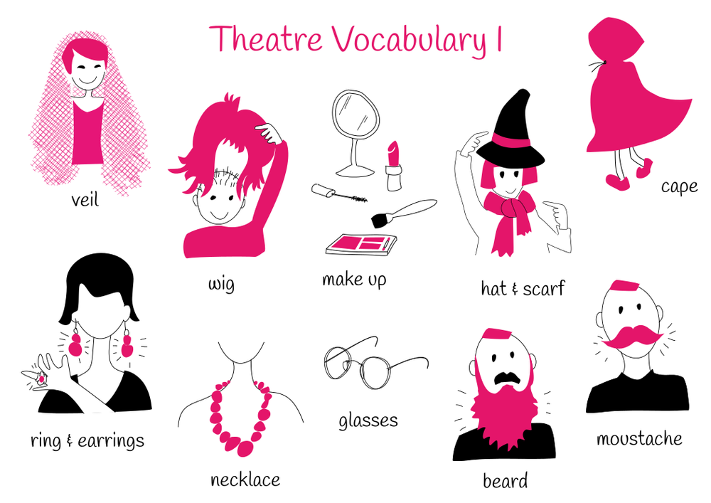 Theme 10: Theatre Vocabulary I.