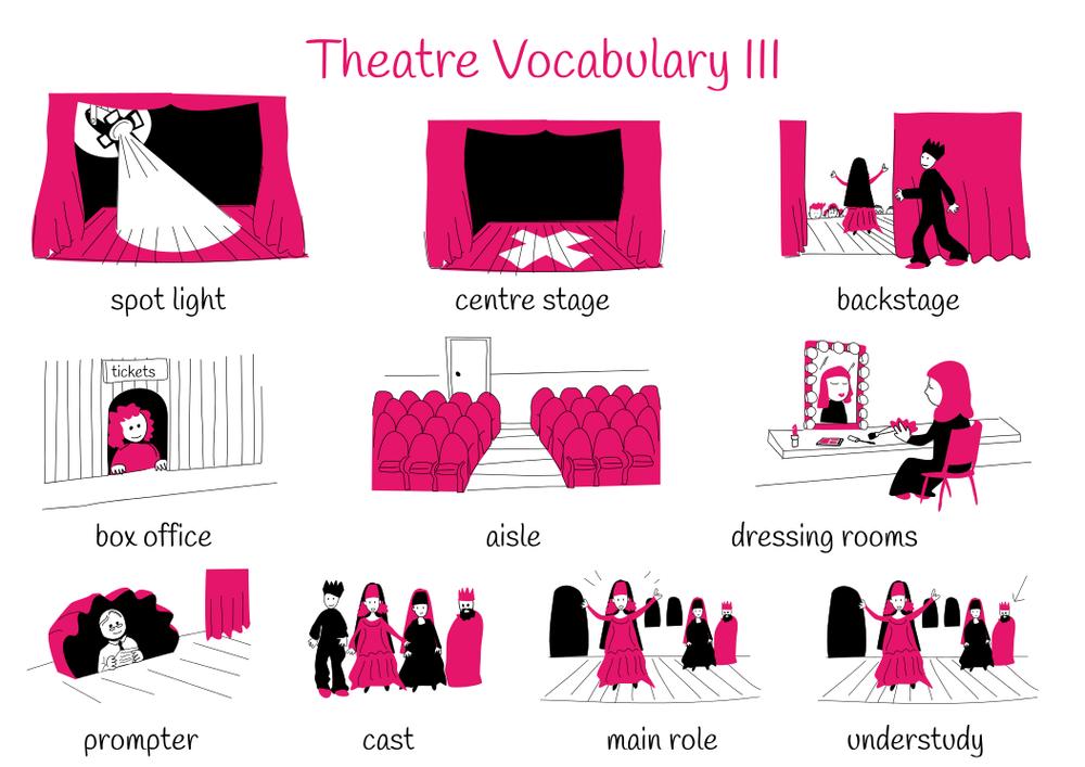 Theme 10: Theatre Vocabulary III.